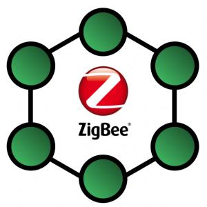 zigbee ring